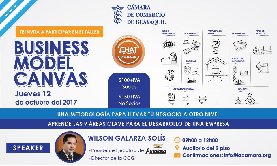 Business Model Canvas